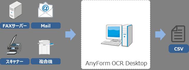 AnyForm OCR Desktop